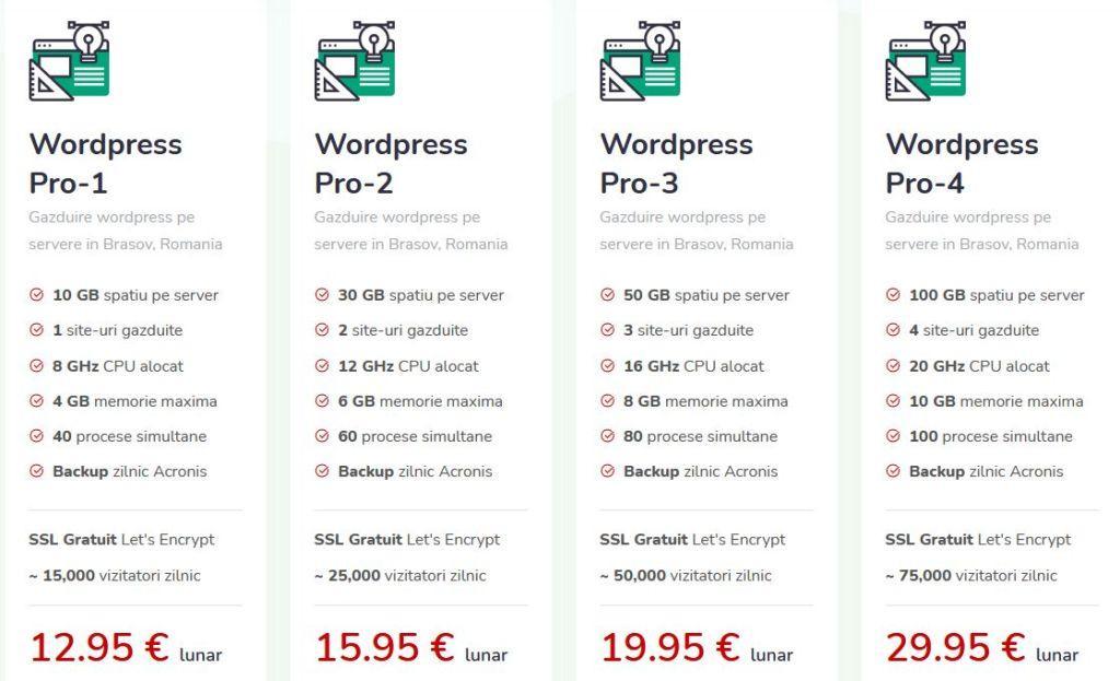 Gazduire wordpress
